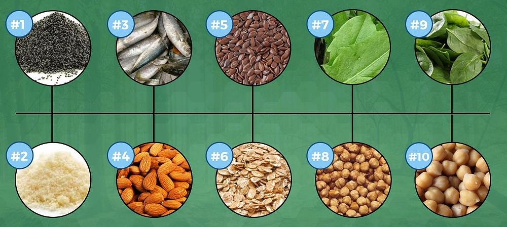 Calcium indhold i fødevarer