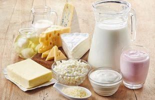 Kalk/Calcium Test – Vælg Det Bedste Kalktilskud Til Dit Behov