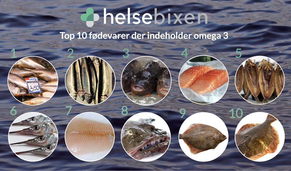Top 10 fødevarer med omega 3