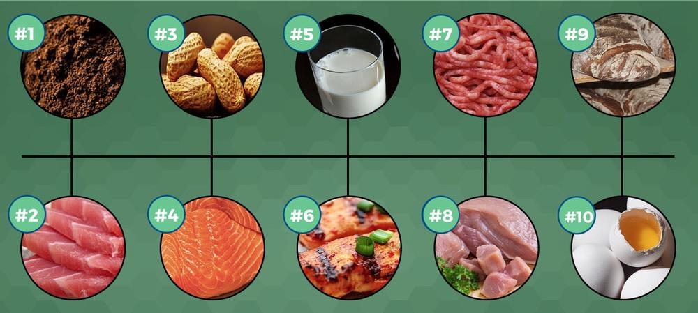 B3-vitamin Niacin - alt du behøver vide I 6 beviste virkninger -Helsebixen